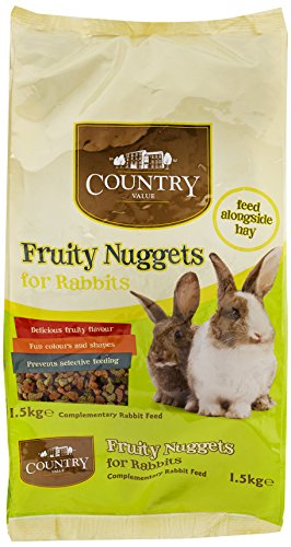 Country-Value-for-Rabbits