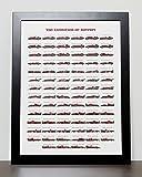 Ferrari F1 Poster - Cartel de la Ferrari F1