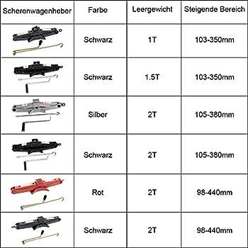 Wagenheber Scherenwagenheber Rangierwagenheber Heber Für Familienauto Kleinlastwagen 2000kg Schwarz 2