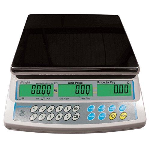 M.A.D. Báscula de Peso 15 kg x 5 g - Comercio o Mercado con homologación (Etiqueta Verde de 2 años)
