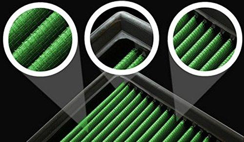 Green Filters P965018 Luftfilter