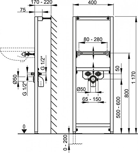 Vorwandmontage-Element Höhe 850mm für Waschbecken mit Anschluß von unten