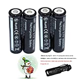 4-Pack1865o Li-ion Rechargeable 3.7V Battery New + LED Flashlight Set aa