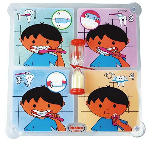 Henbea - Cartel de higiene bucal (820)