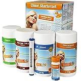 Starterset Wasserpflege mit Chlor, Aquacorrect