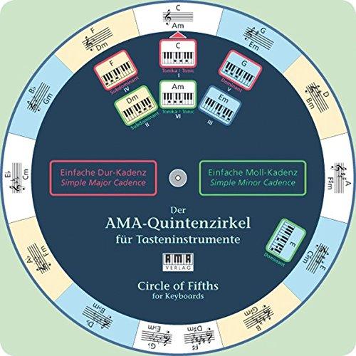 AMA AMA-Quintenzirkel für Taste