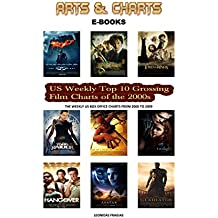US Weekly Top 10 Grossing Film Charts of the 2000s (English Edition)