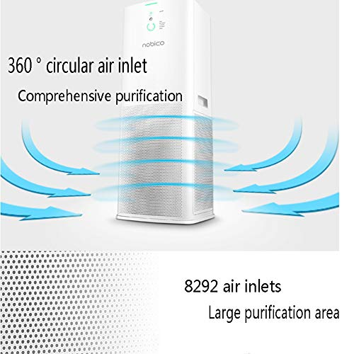 51Cb1uTjjDL. SS500  - WAHHW Intelligent Air Purifier, Negative Ion Ring Filter, Intelligent Monitoring of Aldehyde Removal, Odor Elimination…