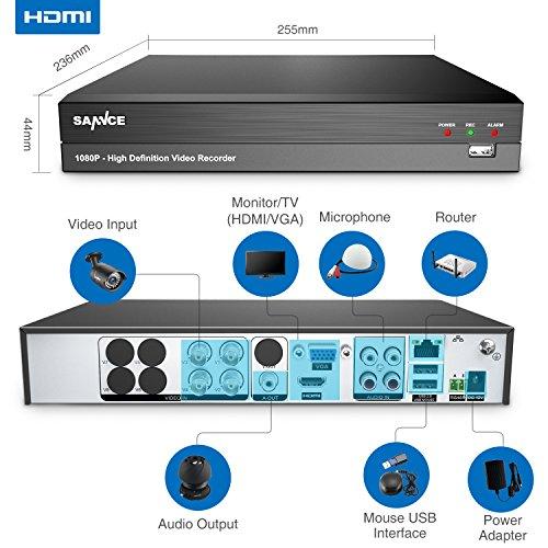 SANNCE-Kit-de-seguridad-sistema-de-4CH-DVR-y-4-cmaras-de-vigilancia-Metal-Onvif-H264-CCTV-4CH-1080P-DVR-4-Cmaras-Domo-2MP-IP66-Impermeable-1TB-Disco-duro-de-vigilancia