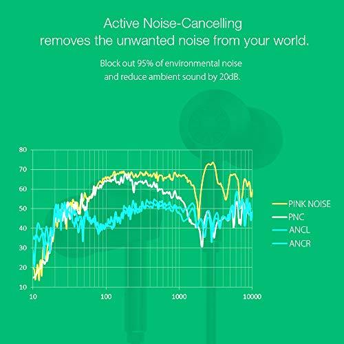 Zoom IMG-2 blitzwolf auricolari cancellazione rumore cuffie