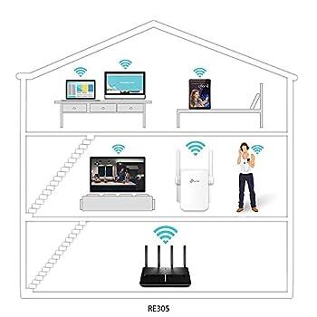 Tp-link Re305 Ac1200 Wlan Repeater (Dual Wlan Ac+n, 1167 Mbits, App Steuerung, 1 Port, 2x Flexible Externe Antennen, Wps, Ap Modus, Kompatibel Zu Allen Wlan Geräten) Weiß 5