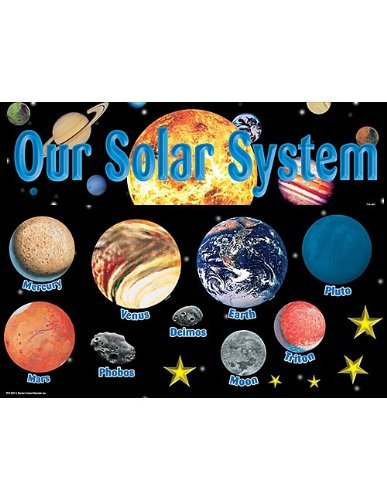 Teacher Created Resources Solar System Bulletin Board Display Set (4057) by Teacher Created Resources -
