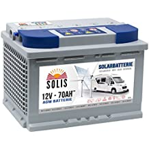 Solarenergie 24v Auto Mit Dual Usb 100a Solar Panel Battery Regler Laderegler 12 Photovoltaik-zubehör