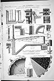 INGEGNERIA 1870 DI GASSOMETRO DEL CARRO ARMATO DELLA SEZIONE DELL'OFFICINA DEL GAS DI GASSOMETRO BECKTON MEZZA