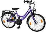 BROWSER Citybike CTB 20