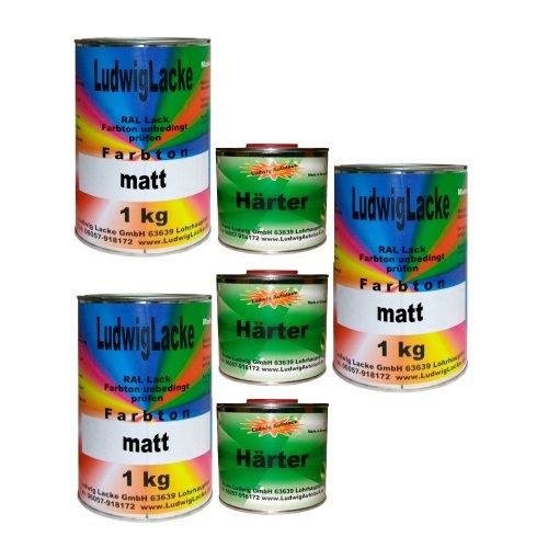 laque-auto-kit-de-45-kg-avec-durcisseur-mat-ral-6034-turquoise-pastel