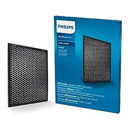 Philips Qualità Aria FY1413/30 Filtro Purificatore Aria Carboni Attivi per Ac1215/10, Plastica