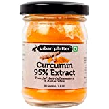 Curcumin Powders Review and Comparison