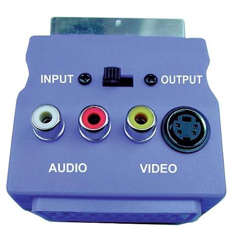 Blau Scart Adapter mit Scart Stecker / Buchse, 3 Cinch-Buchsen und SVHS Sockel