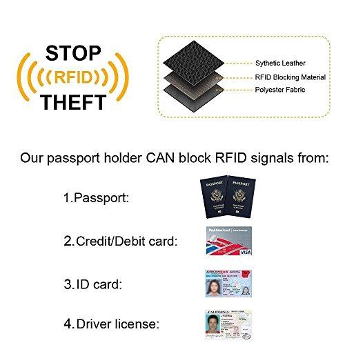 Fintie Porta Passaporto - PU cuoio Porta carta di credito ID Documenti Custodia, Nero