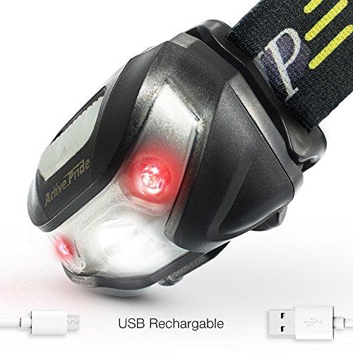 LED Stirnlampe - Kopflampe Wasserdicht USB Wiederaufladbare Stirnlampen - Weiß, Rot, SOS Leuchtmodi - Sehr hell, leicht und bequem Scheinwerfer Lampe für Camping, Joggen, Gehen, Jagd, Wandern, Nachtwanderung usw.