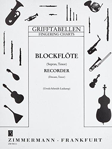 Grifftabelle für Blockflöte (Sopran, Tenor): Blockflöte (ST).