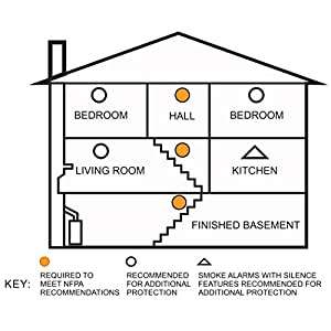 X-Sense-SD03B-Smoke-Alarm-Fire-Smoke-Detector-with-Photoelectric-Sensor-Battery-Powered