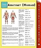 Speedy Publishing Medicine Kindles - Best Reviews Guide