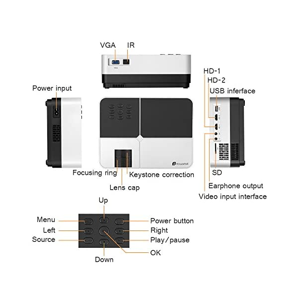 Vidoprojecteur-Full-HD