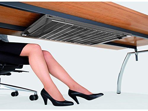 nsh24 TH190 Chauffage de bureau