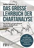 Product icon of Das große Lehrbuch der Chartanalyse: Wie Sie Kauf-