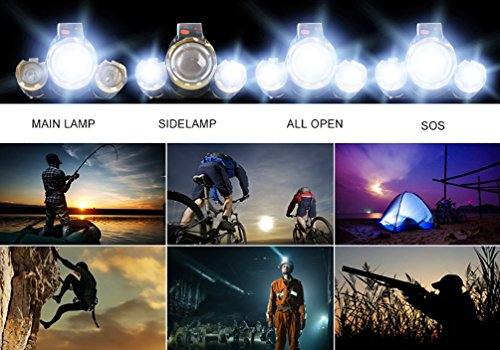 3000 Lumen Scheinwerfer, Taschenlampe 3 XM-L T6 LED, Wand-Ladegerät und der Akku, Wandern, Camping, Reiten, Angeln, Jagen, Outdoor-Abenteuer. - 7