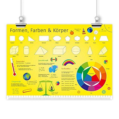 nikima - Kinder Lernposter Formen, Farben & Körper - Plakat für Kindergarten Schule Schulanfang Schuleintritt Einschulung Kinderzimmer Deko Wandbild - Größe DIN A2-594 x 420 mm -