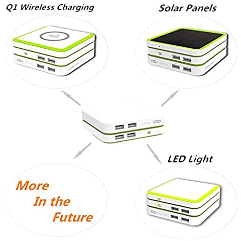 Oyvind Norberg 6.000 à 60,000 mAh Kombikraft Zauberwürfel -Energien-Bank Mix and Match Qi Wireless-Ladegerät / Solaire / LED (Led