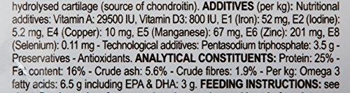 Royal Canin Dog Food Pug 25 Dry Mix 1.5kg 2