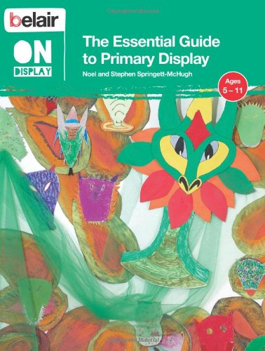 Belair On Display - The Essential Guide to Primary Display