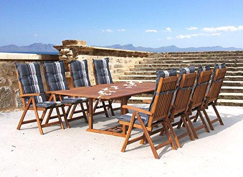 Garten Möbelgruppe Cuba 17tlg Premium Grey mit ausziehbaren Tisch