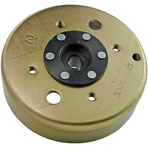 101 Octano - Rotor de dínamo (versión 1)