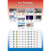 Wildgoose Education FR2225 Wipeable French Weather Chart