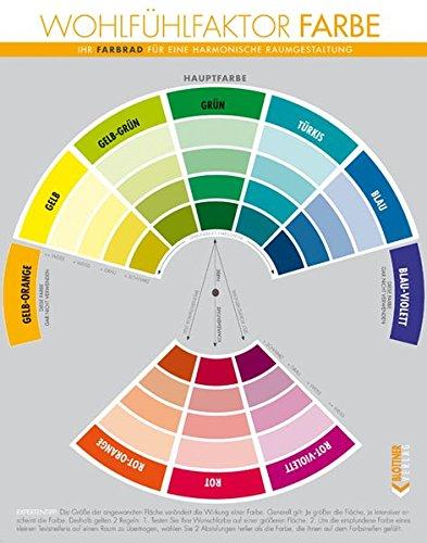 FARBRAD: Wohlfühlfaktor Farbe - Ihr Farbrad für eine harmonische Raumgestaltung - Farbkombinationen