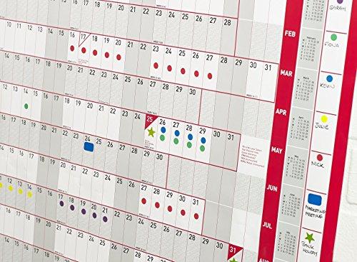 Avery 32-301 Círculo Rojo 520pieza(s) - Etiqueta autoadhesiva (Rojo, Círculo, 8 mm, 520 pieza(s), 104 pieza(s), 5 hojas)