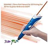 DEWANG 3D-Drucker Filament-40 Str?nge 1.75mm PLA Kunststoff f¨¹r 3D Drucker Zeichnung Nude Rosa