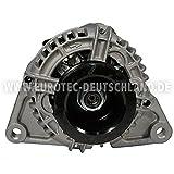 Eurotec 12042670 Generator