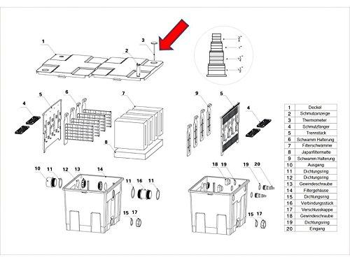 Ersatzteil 'Thermometer' PART 3 des Kammerfilters CBF-350 Teichfilter Kammerfilter