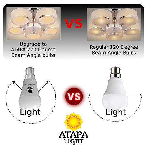 ATAPA 6 x A60 LED Leuchtmittel 7W E27 560 Lumen 270 ° Abstrahlwinkel sehr hell 60 W Ersatz Energiesparlampe Leuchtmittel natur Warm Weiß Farbe Licht Neueste Technologie Energie Klasse A + Lampen für Dusche Badezimmer Küche Wohnzimmer Veranda Home Garten Bibliothek Zubehör - 2
