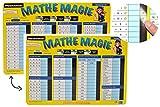 Unbekannt Pressogramm: schreib und wisch Weg - Zahlen bis 100 Multiplizieren, Addieren + Uhrzeit Lernen - zum Rechnen Mathematik Uhr