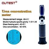 ATC Glycol Refractometer Oxygen Concentration Meter Car Antifreeze Battery Acid Engine Coolant Tester