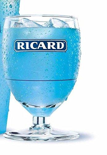 ricard-ballonglaser-blau-17-cl-6-stuck