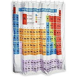 Cortina de ducha con la tabla periódica.