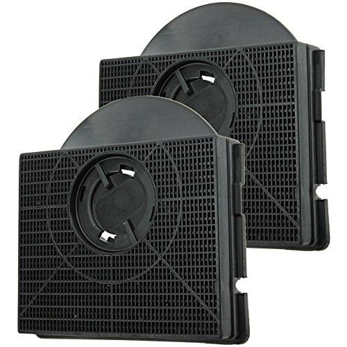 spares2go Carbon Vent Extractor Filter für Whirlpool Dunstabzugshaube (1oder 2Stück) 2 Filters